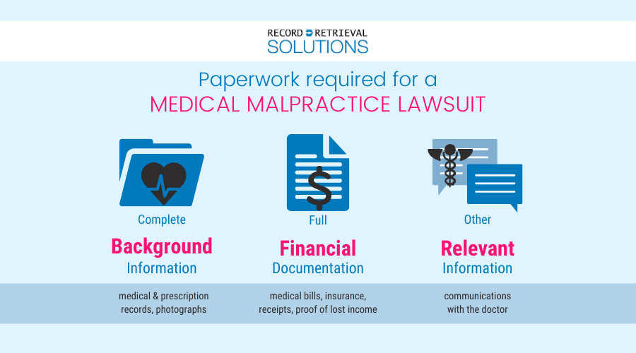 Paperwork required for a medical malpractice lawsuit