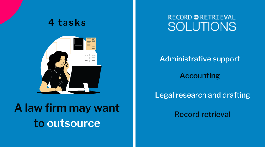 Law-firms-outsourcing-tasks-infographic